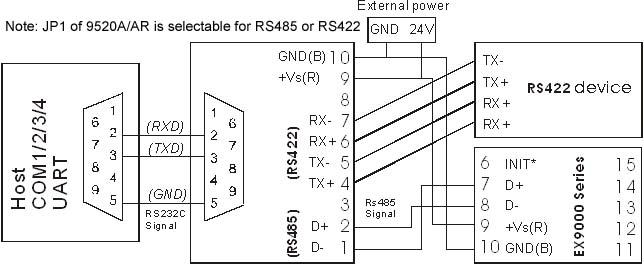 Rs485 aansluiting